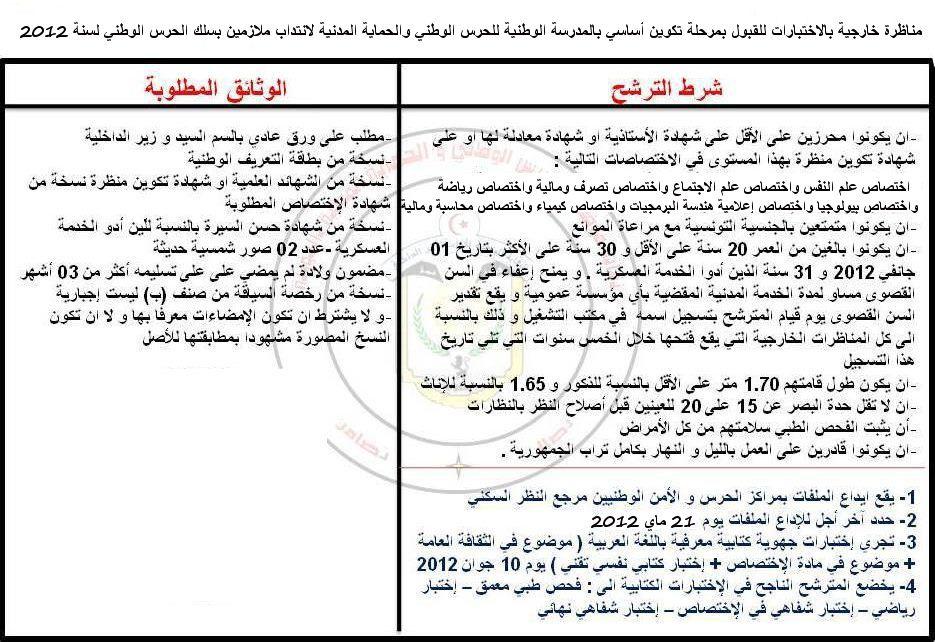 Clôturé : Ministere de l\'Intérieur concours recrutement de 42 Sous ...